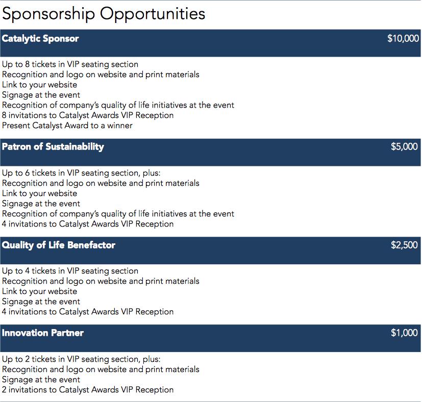Sponsorship opportunities 3